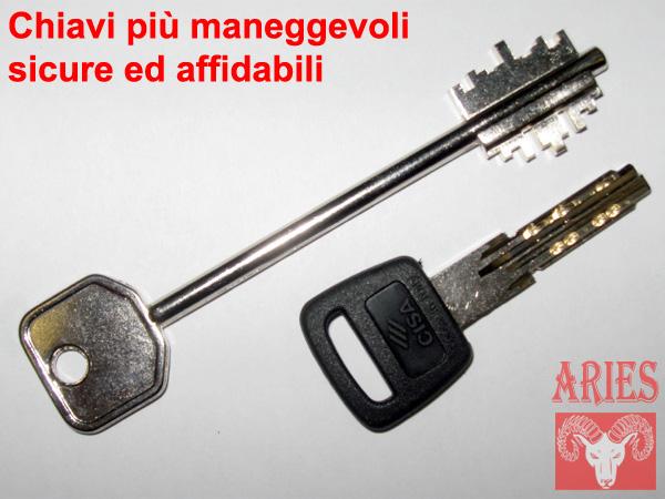 Serrature europee con defender antiscasso ed anti effrazione for Estrarre chiave rotta da cilindro