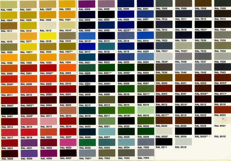 tabella-colori-ral