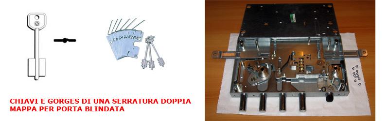Cambio gorges o nucleo combinazione di una serratura doppia mappa per una veloce sostituzione delle chiavi
