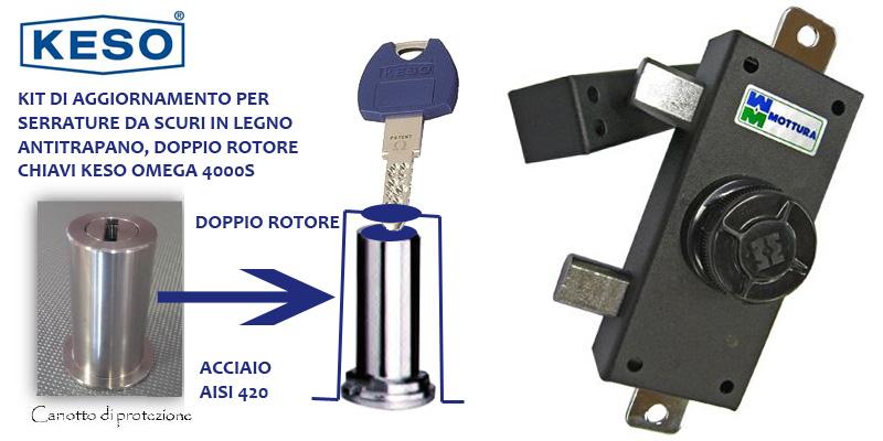 cilindri-keso-omega-4000-per-serrature-mottura-da-applicare