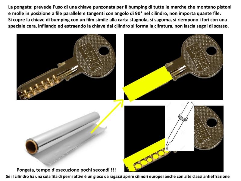 pongata-per-cilindri-europei-chiave-punzonata