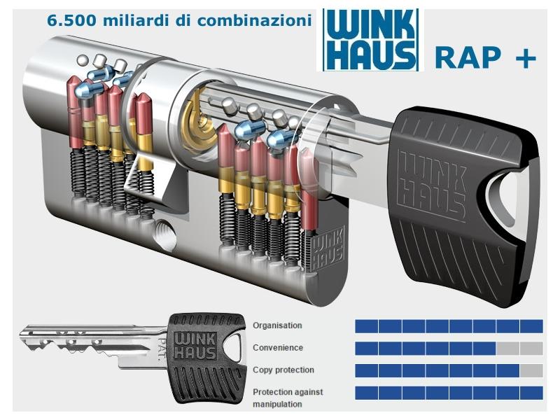 winkhaus-rap+-cilindro-europeo-di-massima-sicurezza