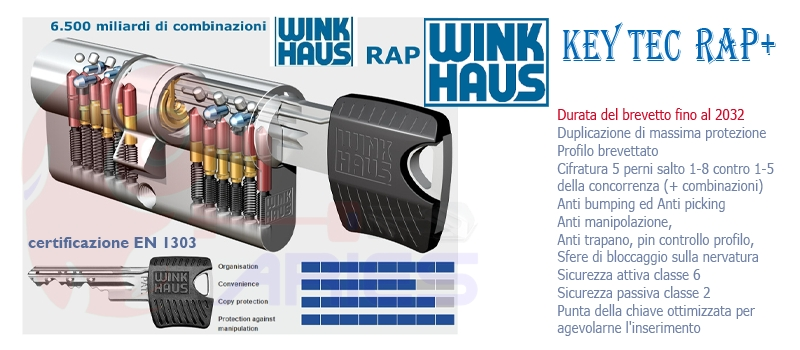 cilindri-winkhaus-key-tec-rap-plus