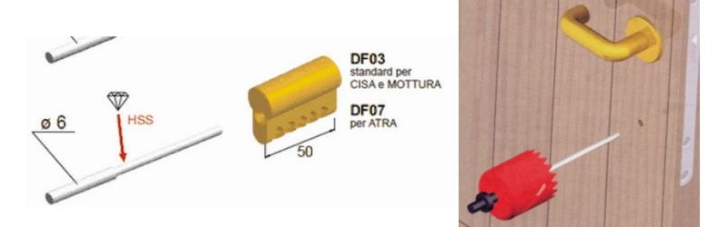 dima-foratura-disec-defender-cilindro-europeo