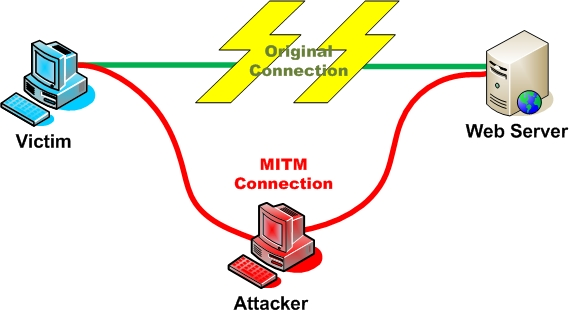 man-in-the-middle-attacco-hacker-serrature-elettroniche-wifi-nfc