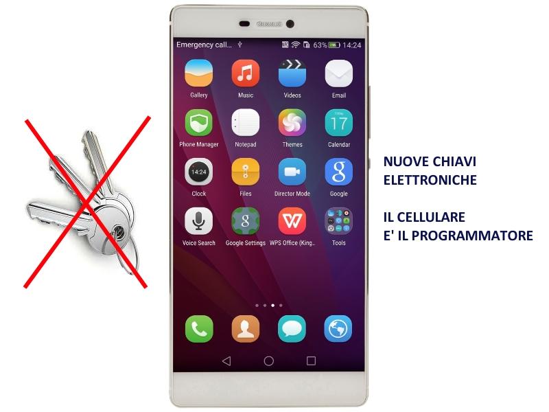 cellulare-smartphone-apertura-porte-serrature