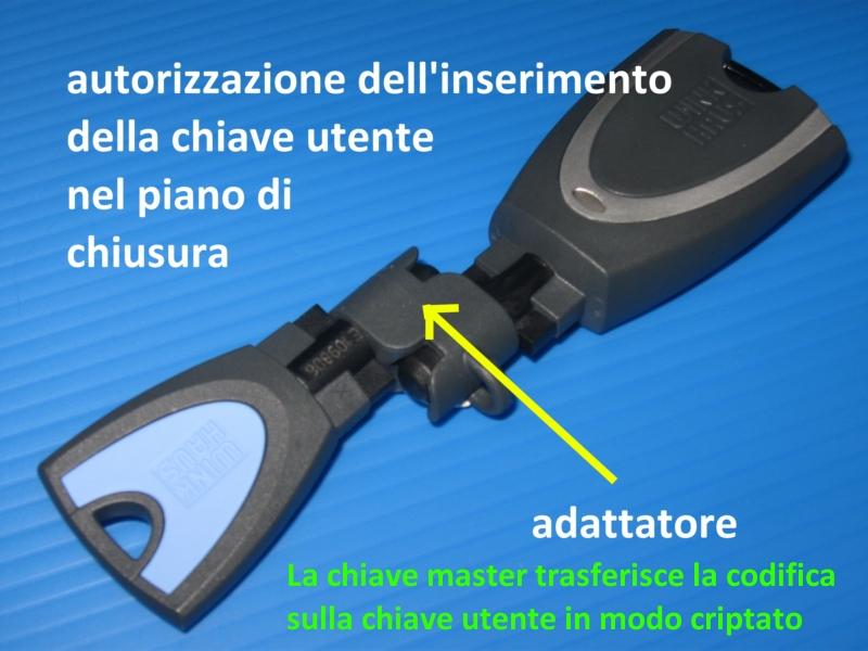 cilindro-elettronico-serrature-chiavi-a-codice-criptato
