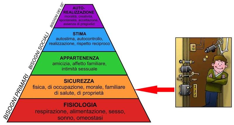 Serrature a cilindro europeo for Serrature sicure