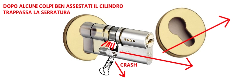 sfondamento-cilindro-europeo-defender-3
