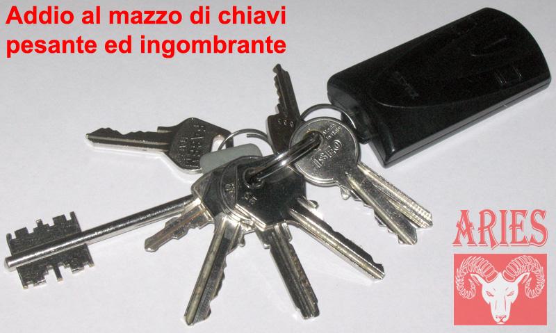 Mazzo di chiavi serrature doppia mappa chiavi normali - Chiavi di sicurezza ...