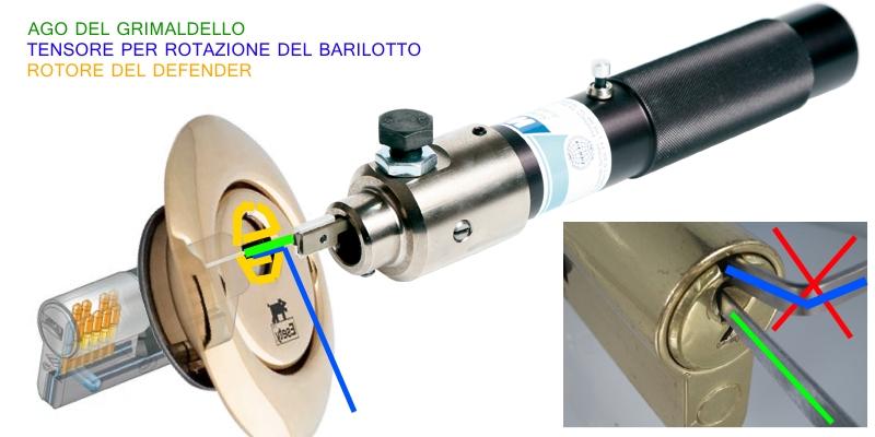 Grimaldello punzonati defender serratura europea casa for Estrarre chiave rotta da cilindro