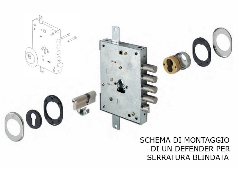 Schema montaggio defender porte blindate serratura europea for Cilindro europeo prezzi